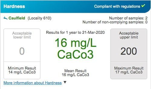 Data from South East Water showing 16mg/L of CaCo3 in the Caulfield area.